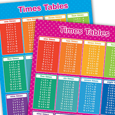 2 x A3 Times Table Poster Numeracy Educational Learning Teaching Resource