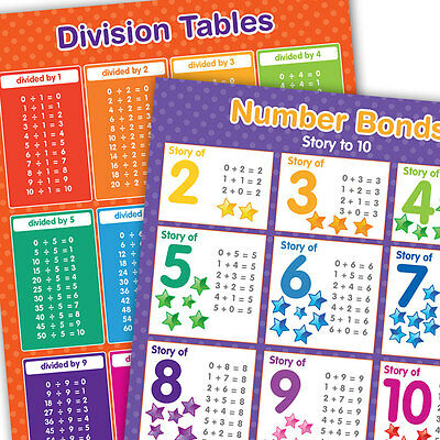 Division Tables & Number Bonds Wall Chart A3