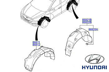 Genuine Hyundai iX35 Wheel Arch Liner Front RH Right Drivers Side - 868122Y000