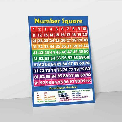 Learn Counting Educational Number Numbers Square Kids Revision Poster Wall Chart