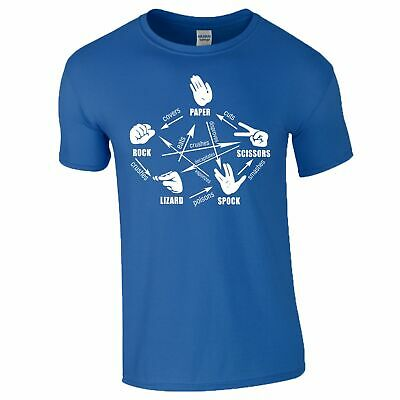 Game OF Thrones T-Shirt Targaryen Khaleesi Dragon Fire Birthday Gift Mens Ladies