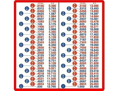 "Decimal Fractions Metric Conversion Charts Refrigerator Shop Magnet 8"" x 8 1/2"