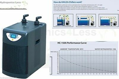 HAILEA Nutrient Chiller Water Hydroponics Fish Pond Marine and Grow Tent Tank