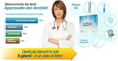 iBright gel to whiten your teeth professionally in 5 brilliant days