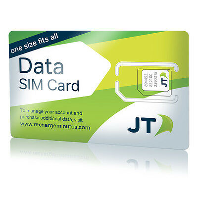 GO-SIM Prepaid International Roaming Data SIM Card