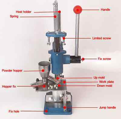 Lab use manual smallest tablet press machine,manual steel pill/ tablet maker A