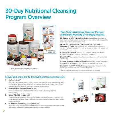 Isagenix 30 Day Weight Loss & Nutritional Cleanse Fat Burning Scientific Program