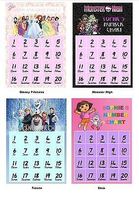 Children's Personalised Number Chart. Learning, Numbers, 1-20, Fun Education!