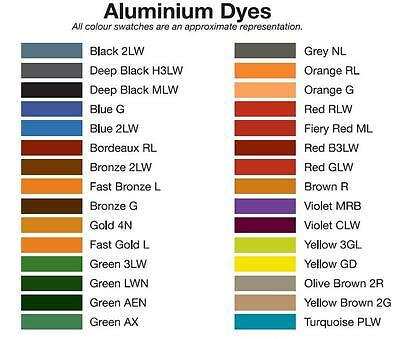 Anodising Dyes for Aluminium  (Paint Protect Aluminium Dye ) Anodizing