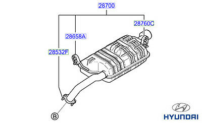 Genuine Hyundai Coupe Exhaust Rear Silencers - 287002C050