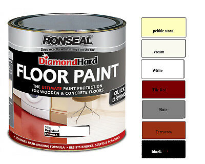 Ronseal Diamond Hard Floor Paint 750ml for Wood and Concrete Floor