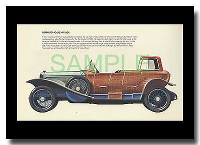 Panhard 40/50hp 1924 sleeve valve Labourdette framed picture Pierre Dumont