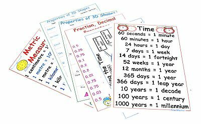 Maths Numeracy Teaching Resource Posters A4 Size KS1 KS2 KS3 6 Poster Pack
