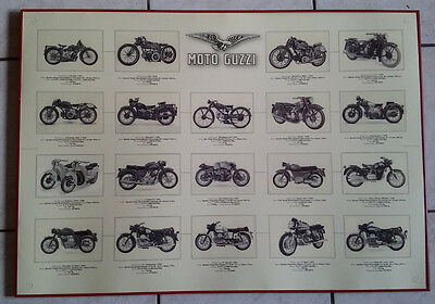 Moto Guzzi Framed Poster Print Of 19 Classic Models - Free Mainland Delivery