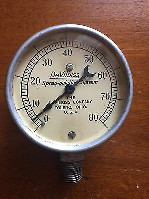 Vintage / Antique / Pressure Gauge Steampunk Industrial Art