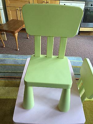 Mammut Ikea Pink Table And 2 green  Chairs