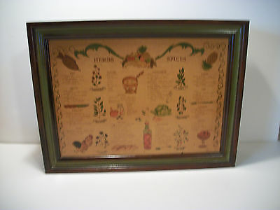 Vintage Spice Rack with Herbs and Compatibility Chart