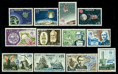 Monaco 1965 ITU,Morse,Bell,Tower,Ship,Satellite,TV Station,Inventor,Device,MNH