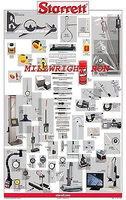 Starrett Tool Wall Chart  * New + Two Starrett Pocket Charts #1