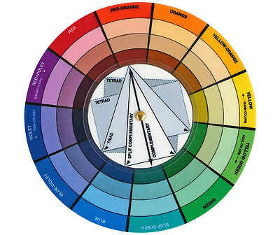 Pocket Color Wheel, 8cm diameter, High Quality Artist Paint Mixing Guide