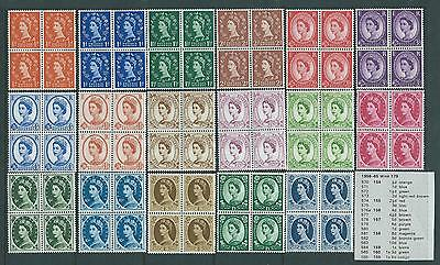 Collection of UNMOUNTED MINT blocks of 4 QEII Wildings SG570-586.