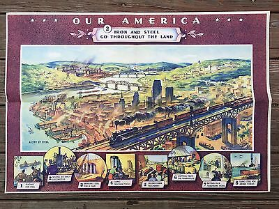 Vintage 1942 Coca Cola Our America Iron & Steel Go Throughout The Land Poster