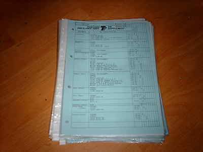 Thatcham Parts Guide Renault 21 Saloon and Estate