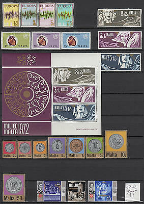 XG-S117 MALTA IND - Year Set, 1972 21 Values, 1 Sheet Complete As Per Scan MNH