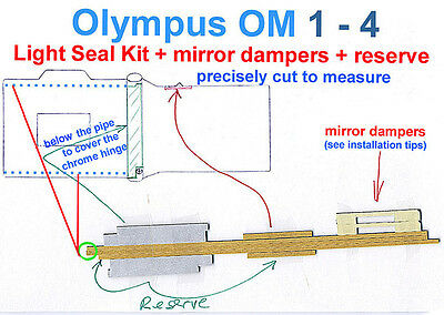 Light seal kit+mirror dampers PRECISELY PRECUT to fit OLYMPUS OM 1-4  or OM10-30