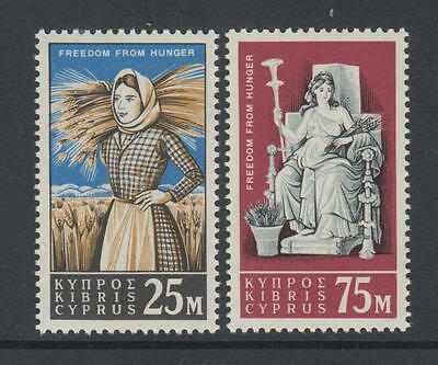 XG-M479 CYPRUS IND - Freedom From Hunger, 1963 2 Values MNH Set