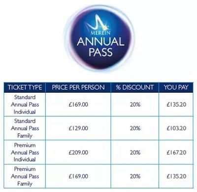 Merlin Annual Pass 20% Discount code - See feedback for 100% satisfied reviews