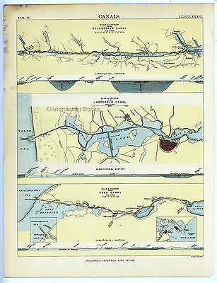 Canals - Caledonian, Amsterdam & Suez - Print from Encyclopaedia Britannica 1876