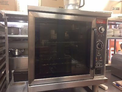 Commercial Convection Oven Market Forge