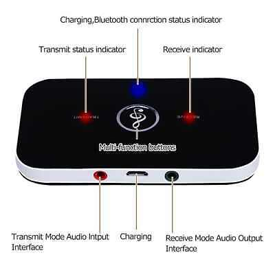 Musou Bluetooth 4.1 Transmitter/Receiver 2-In-1 Wireless Bluetooth Audio Adapter