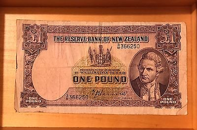 One Pound The Reserve Bank Of New Zealand.