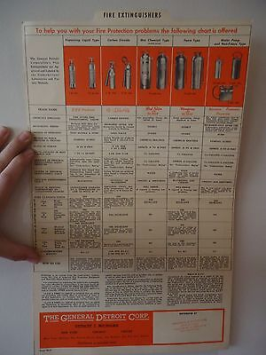 Vintage Rare Litho Firefighting Extinguisher Industrial Ad Catalogue Specs Wall