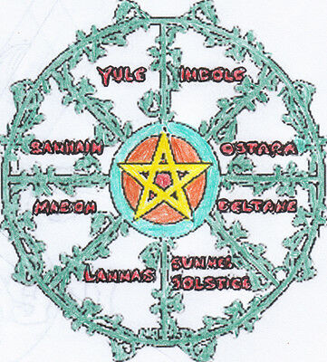 Wicca 101 Online Course