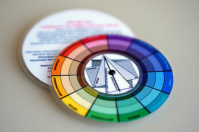Russian Pocket Color Wheel Color Circle 8 cm Laminated, Waterproof, High Quality