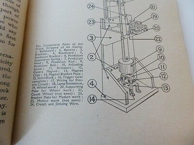 Vintage Hipp Electric Clock Construction Book Make One From Junk Box Parts 1940S
