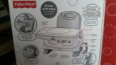 @@@Fisher-Price Healthy Care Deluxe Booster Seat NEW DTL02 @@@