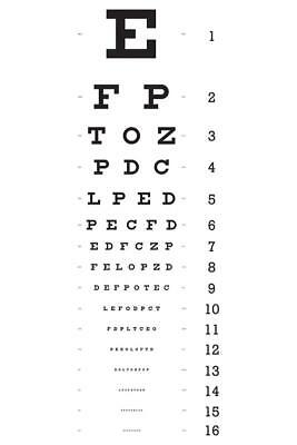 Eye Chart 16-Line Reference Poster Wall Decor Art Home New