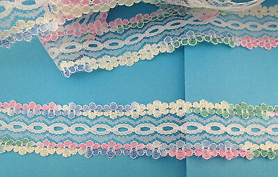 Eyelet/coathanger lace 5 metres x 3cm wide white with multi coloured edging