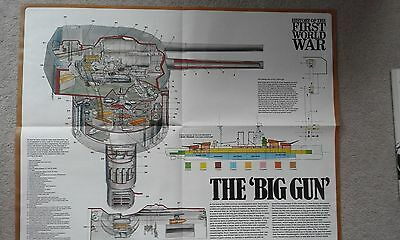 Super-Dreadnought 15-Inch Gun Cutaway Drawing Poster