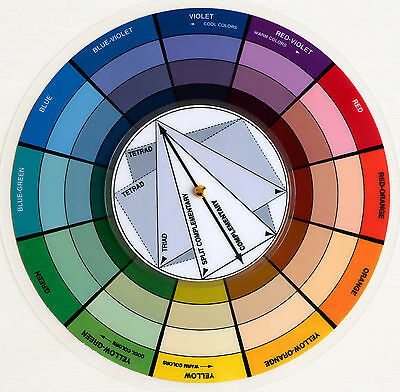 "English Pocket Color Wheel 3,14"" (8 cm) High Quality Laminated Waterproof Tool"