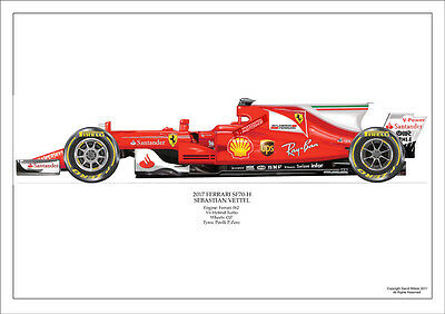 2017 Sebastian Vettel Ferrari SF70-H ltd ed.5/250 signed & numbered by artist