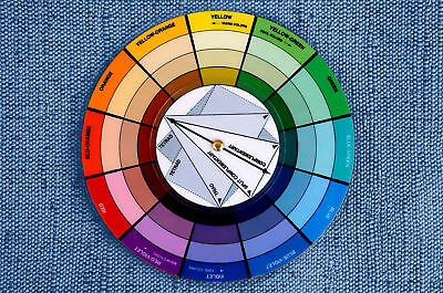 Full laminated Pocket Color Wheel, color mixing guide, high quality