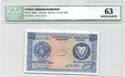 CYPRUS 250 Mil 1972, graded uncirculated 63 by ICG