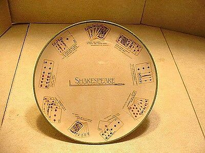 Antique Ridgways L Strauss & Sons New York Shakespear Hanging Card Wall Plate