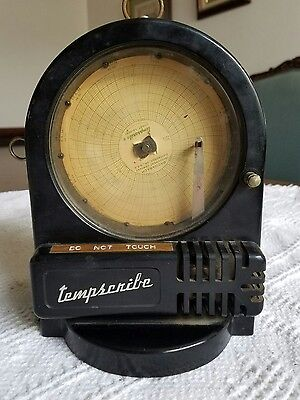 Bacharach Tempscribe Temperature Chart Recorder