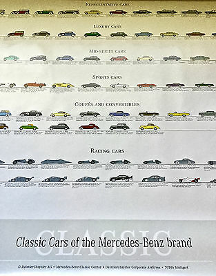 """Mercedes-Benz- """"classic Cars Of The Mercedes-Benz Brand"""", Huge Color Poster"""